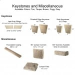 Keystones and Miscellaneous